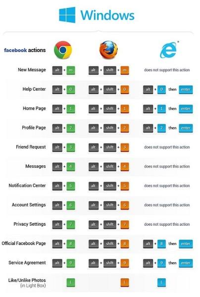 facebook-shortcuts-windows