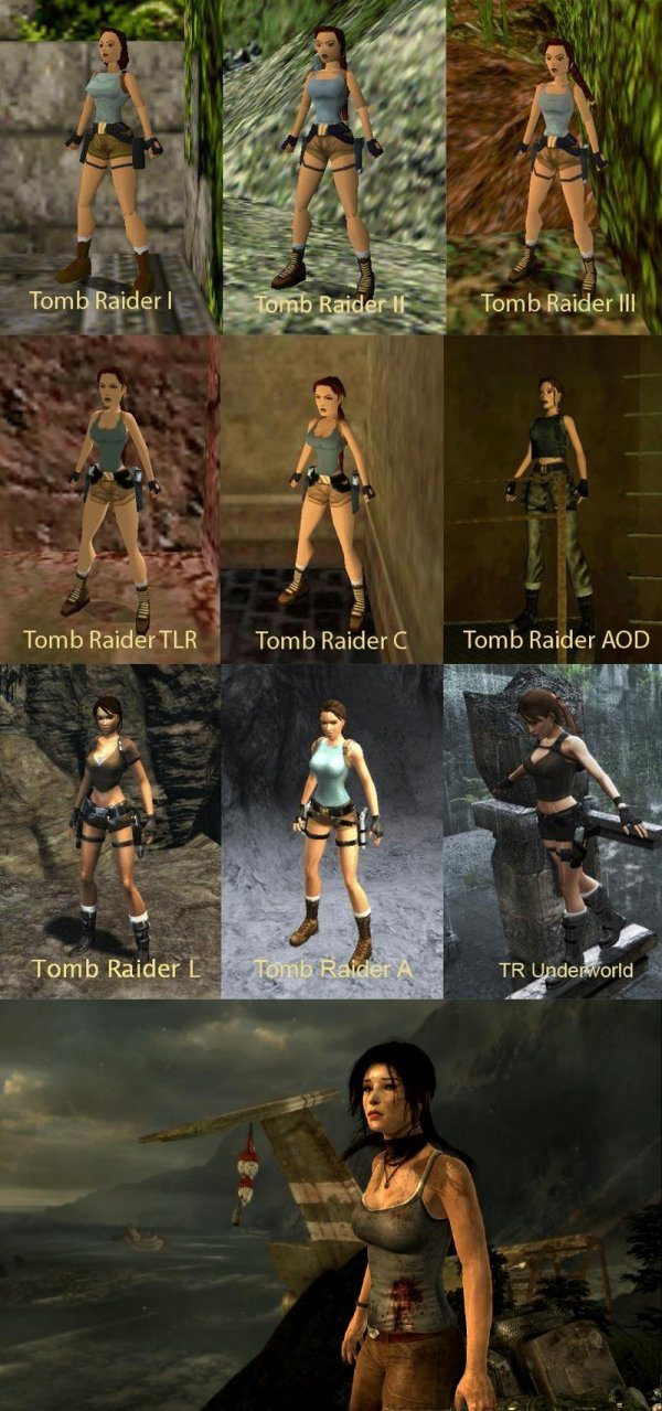 lara-evolution