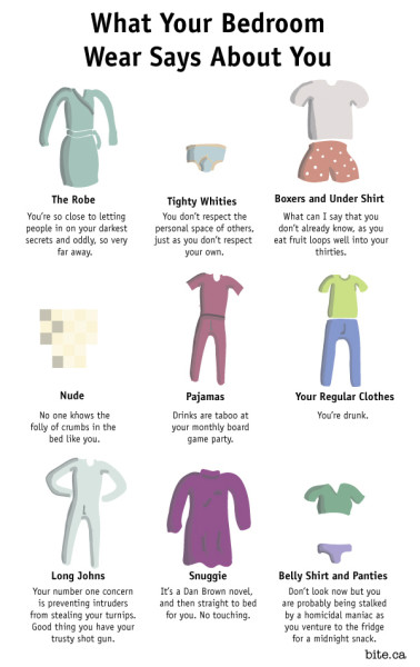 what-your-bedroom-wear-says-about-you2