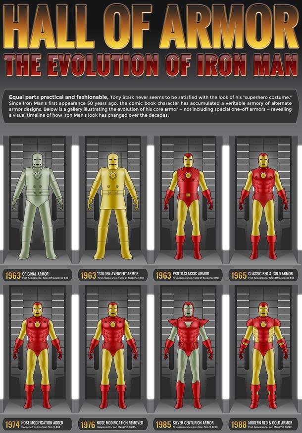 Iron-Man-Infographic_01