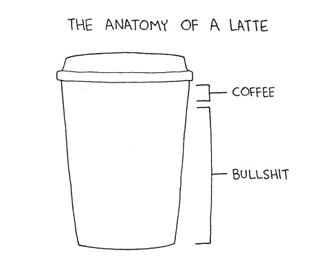 anatomy-of-a-latte
