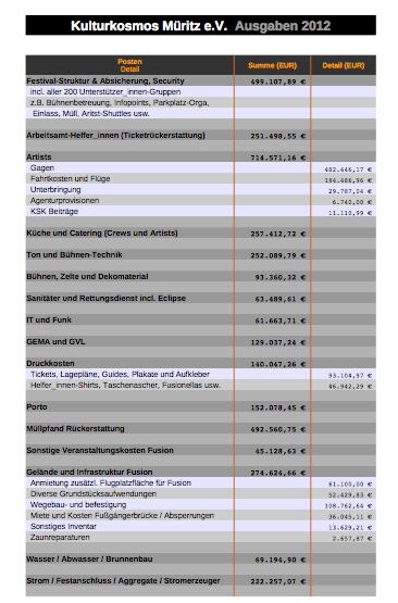 Bildschirmfoto 2013-07-22 um 13.52.51