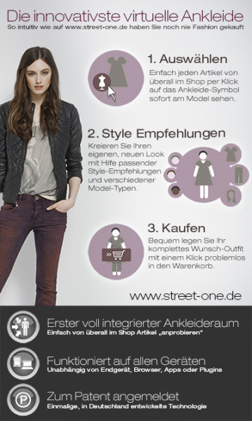 Infografik web