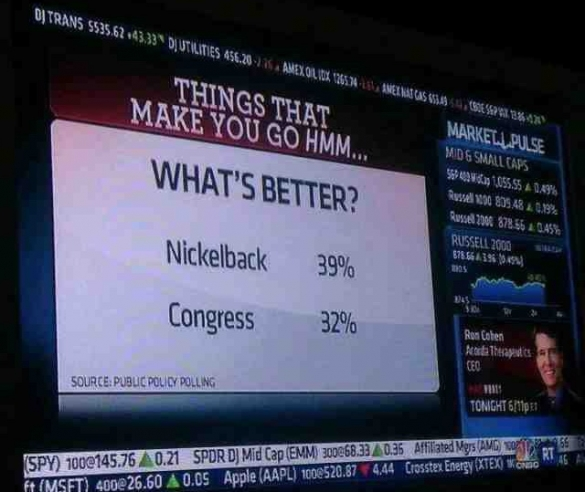 small_nickleback vs congress
