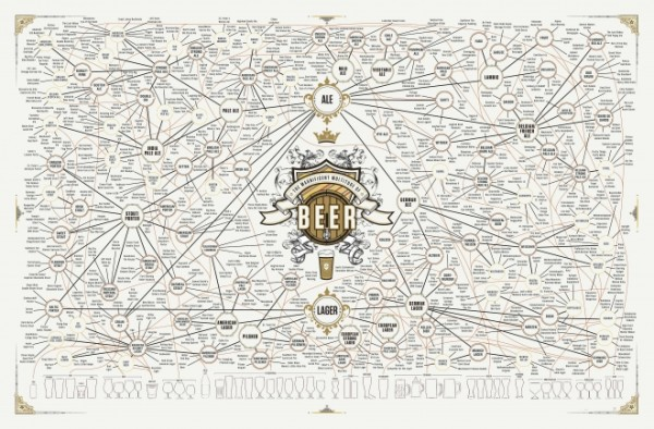 small_the many types of beer