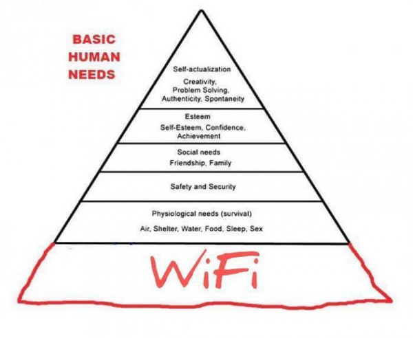 basic-human-needs_small