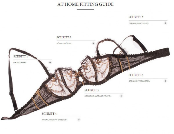 At Home Fitting Guide - editionlingerie.de
