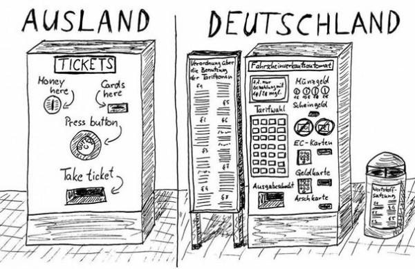 deutschlandausland