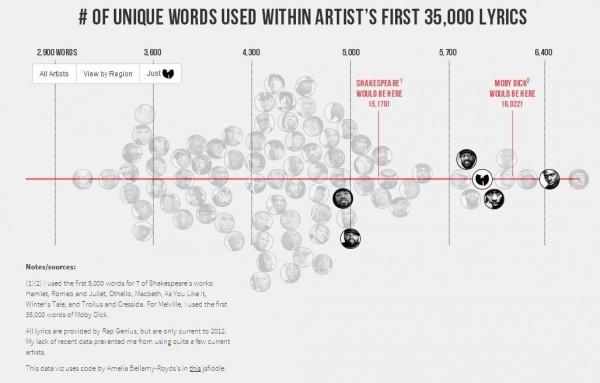 unique-hip-hop-words