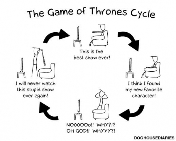 small_the_game_of_thrones_cycle