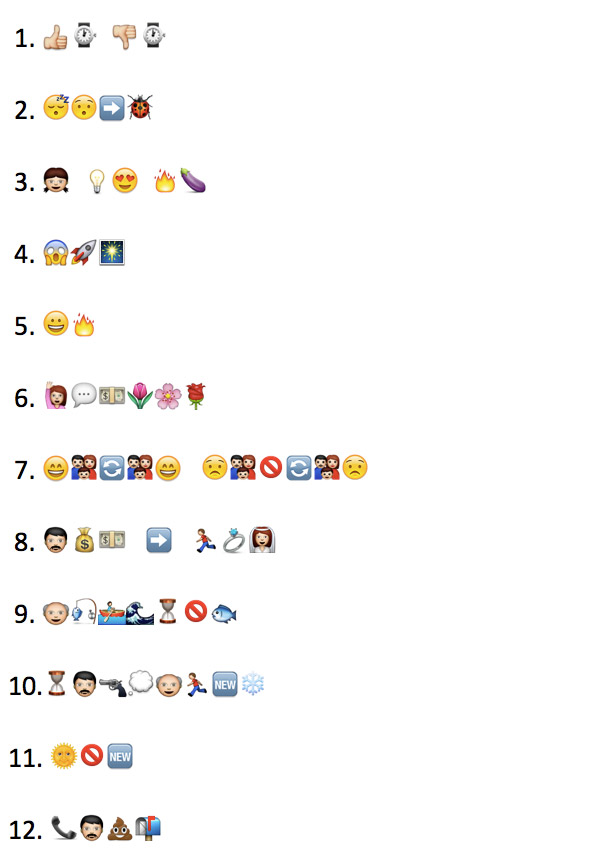 Classic-First-Lines-of-Novels-in-Emojis-A-Quiz