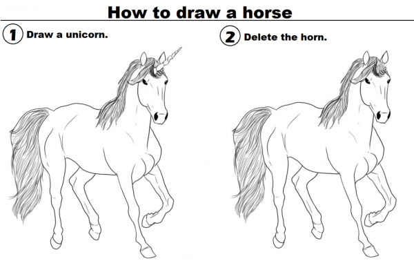 how-to-draw-a-horse