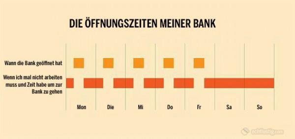 die-oeffnungszeiten-meiner-bank