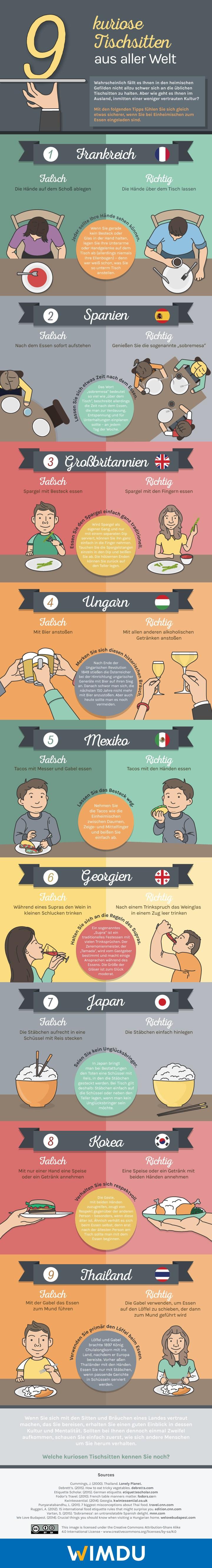 9-kuriose-Tischsitten-aus-aller-Welt-Infografik