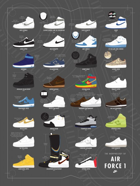 Nike_Morphology_of_Air_Force_1_-_Poster_native_1600