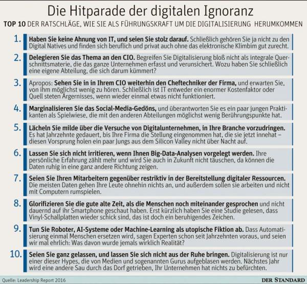 digitale-Ignoranz