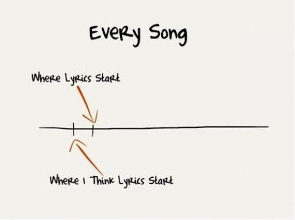 Every-song-I-hear
