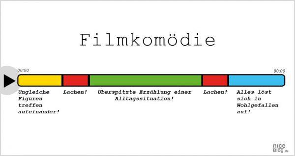 filmgenres_einfach_erklaert_filmkomoedie
