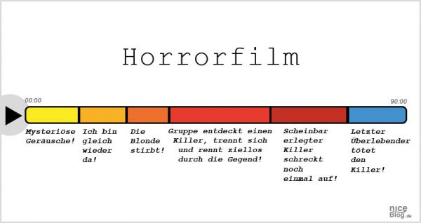 filmgenres_einfach_erklaert_horrorfilm