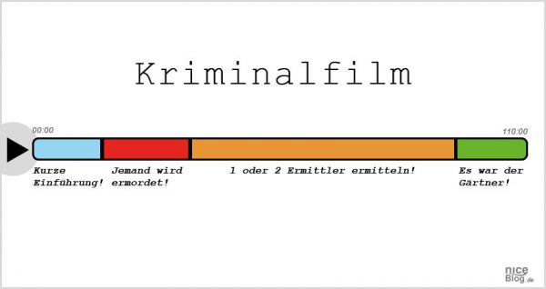 filmgenres_einfach_erklaert_kriminalfilm