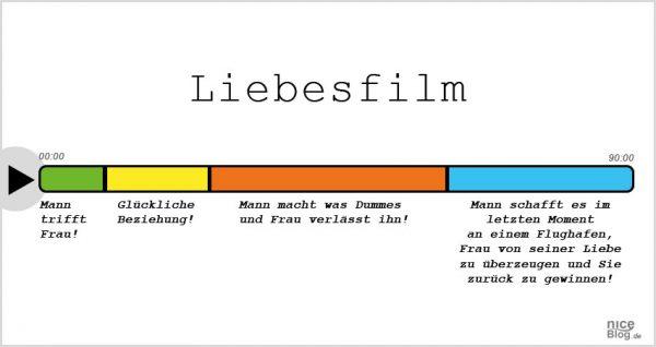 filmgenres_einfach_erklaert_liebesfilm