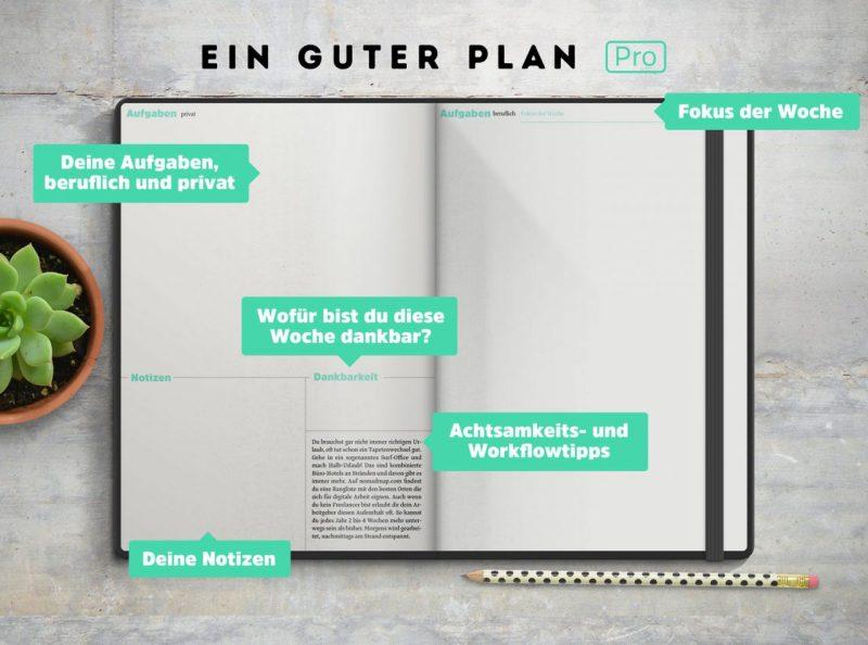 ein-guter-plan-pro_offen_auftisch_mitinfos_2-1280x951